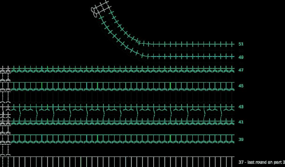 diagram_del4_eng