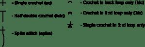 diagram_symboler__del3_eng