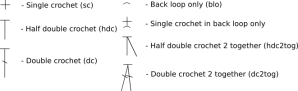 diagram_symboler_del2_english
