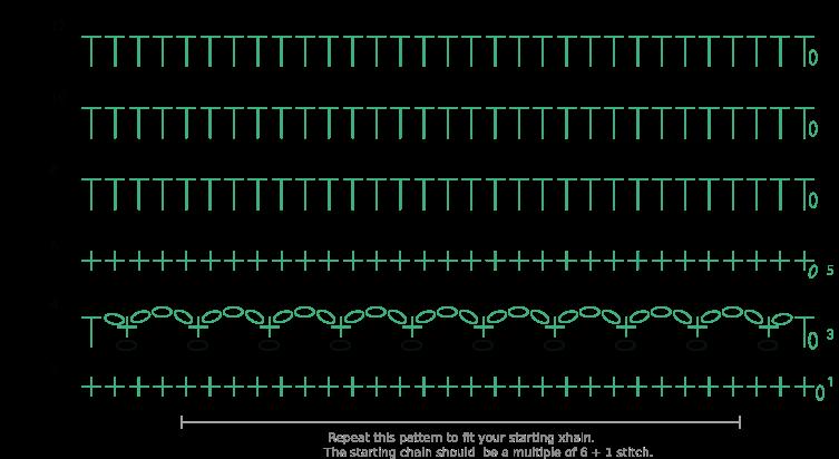 Diagram_del1_eng
